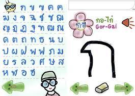 Hệ thống chữ cái tiếng Thái Lan